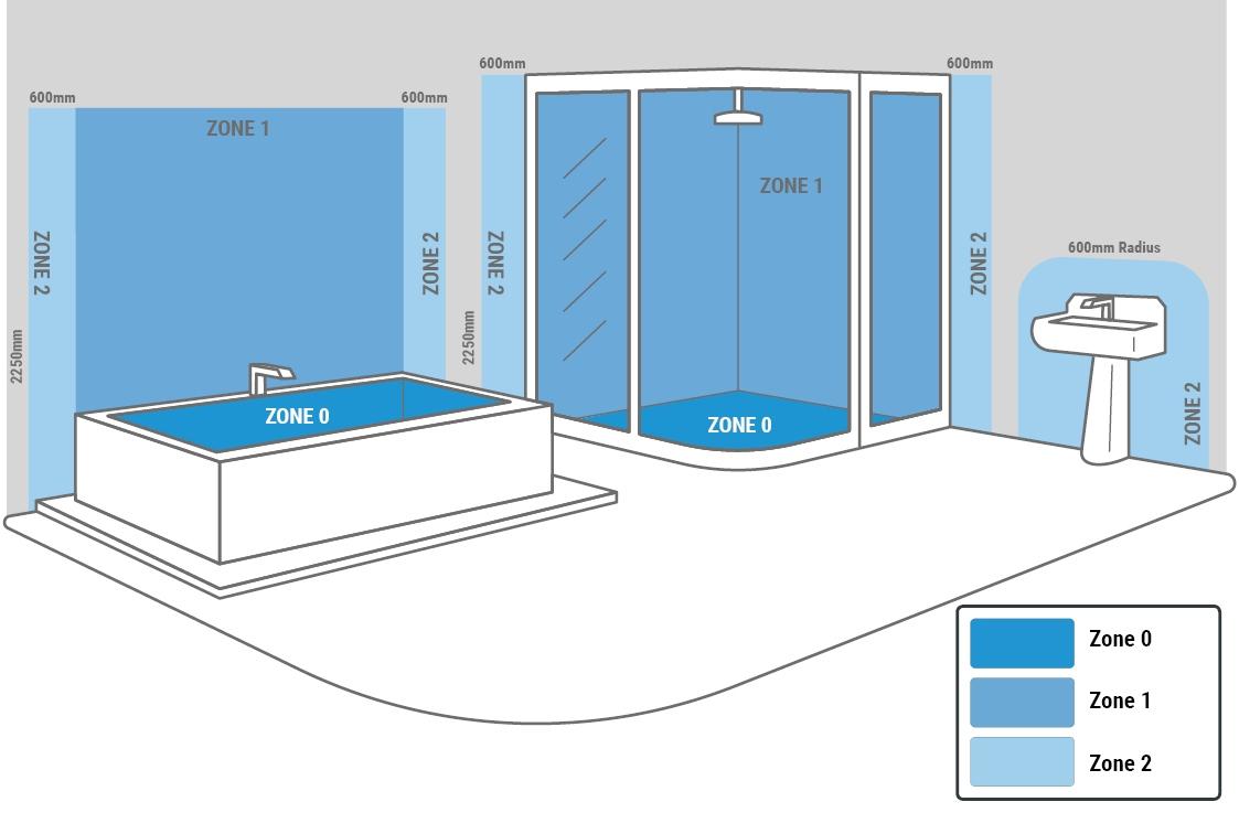 4 Selv Quiet Bathroom Shower Extractor Fan Blauberg Moon 12v Transformer Timer