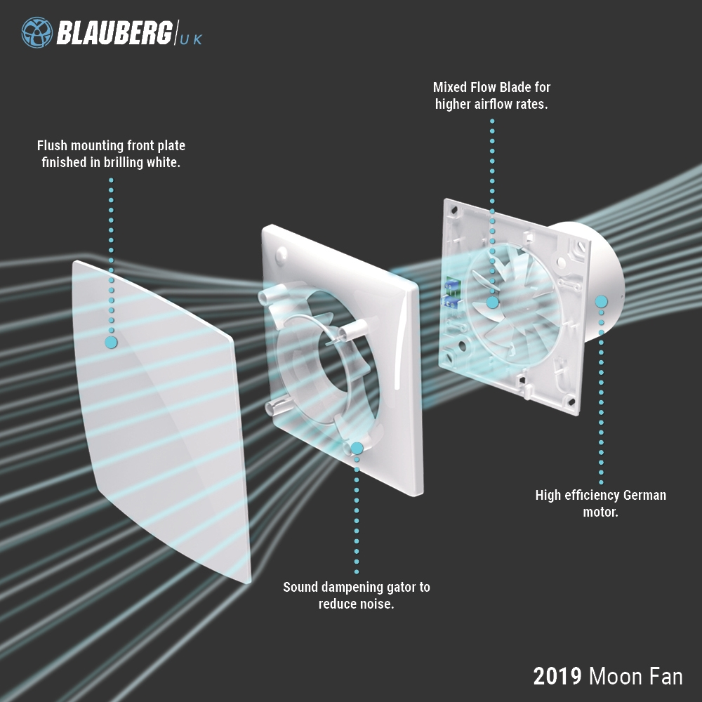 "4"" Quiet Bathroom Shower Extractor Fan Blauberg Moon ..."